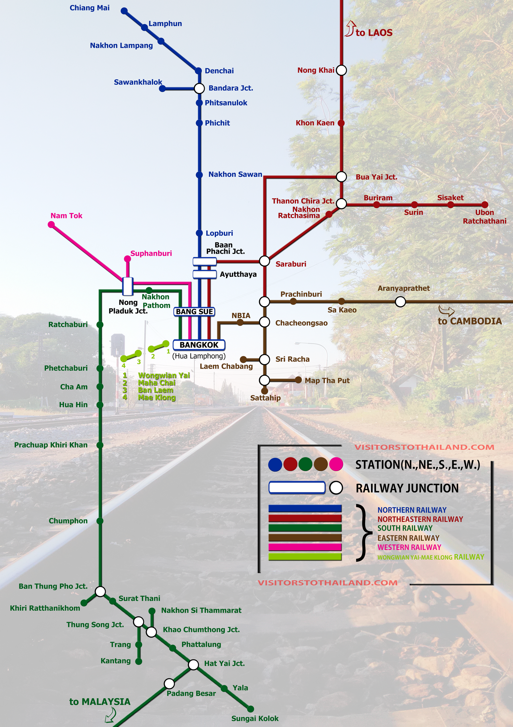 State Railway of Thailand Route