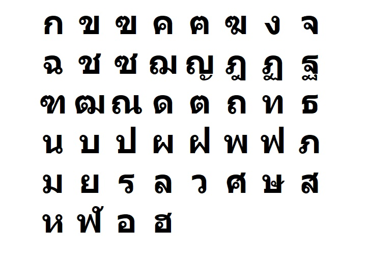Thai Alphabets